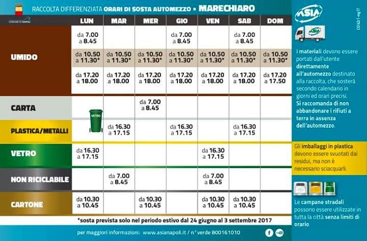 Raccolta Differenziata Palermo Calendario.Raccolta Differenziata Al Via Il Porta A Porta Itinerante A
