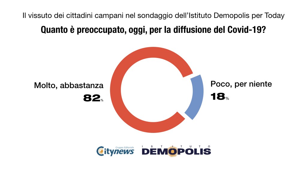 Today_Campania_Demopolis-Covid.001-2