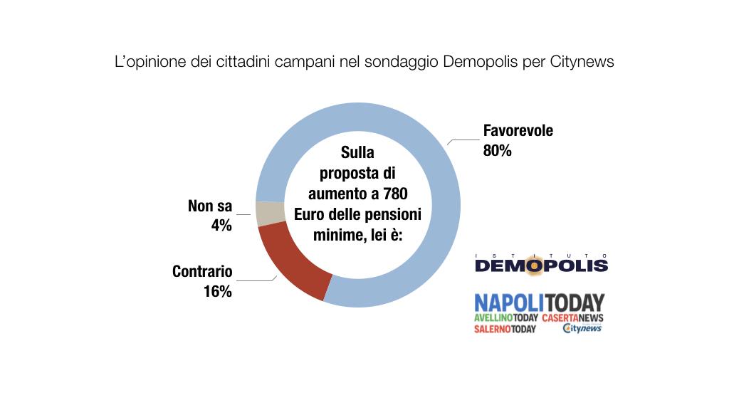 2.Demopolis_Citynews_Campania-2