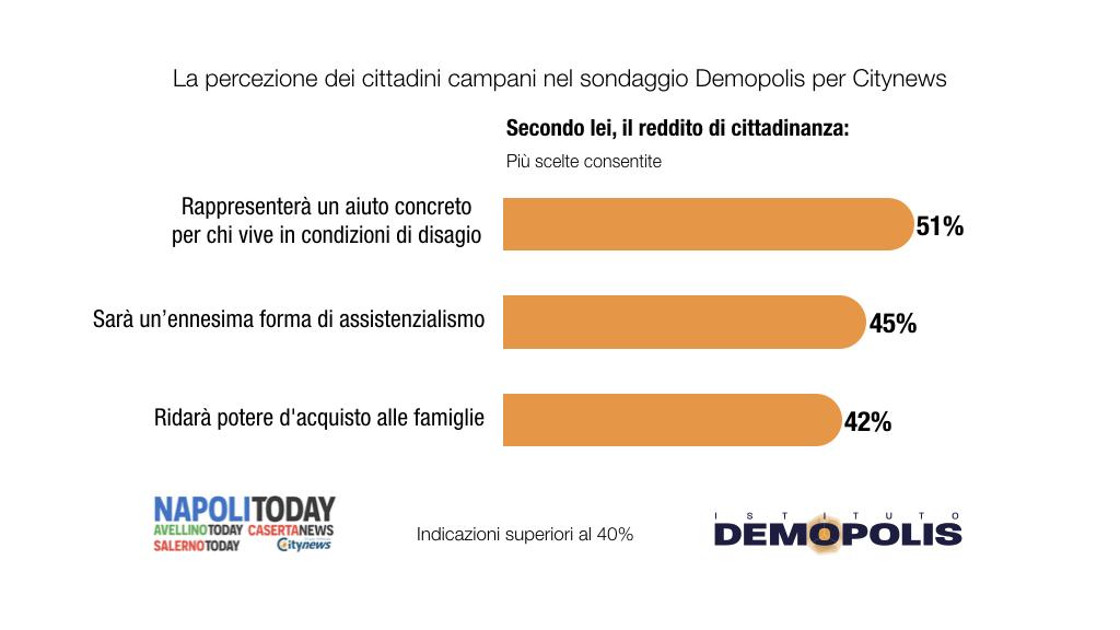 3.Demopolis_Citynews_Campania-2
