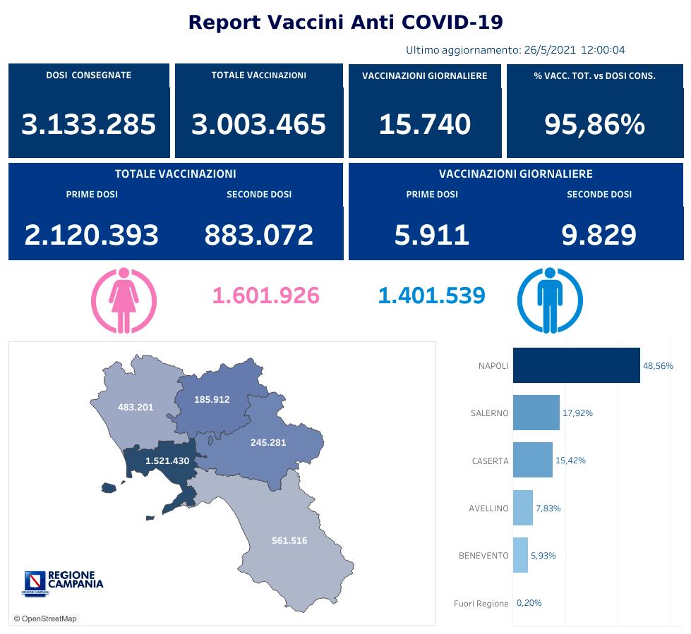 bollettino-vaccinazioni-26-maggio-2021-2