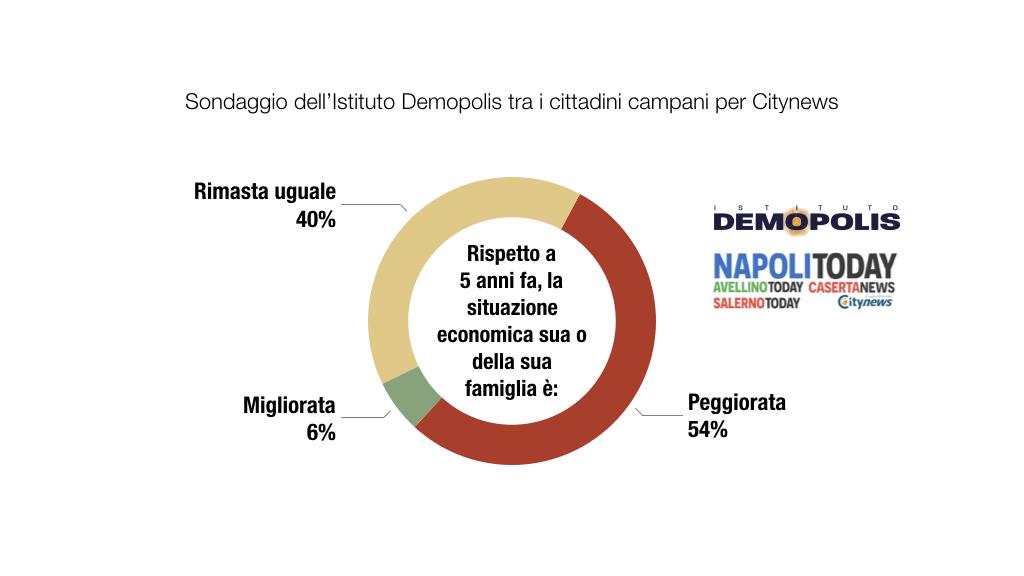 4.Demopolis_Citynews_Campania (1)-2