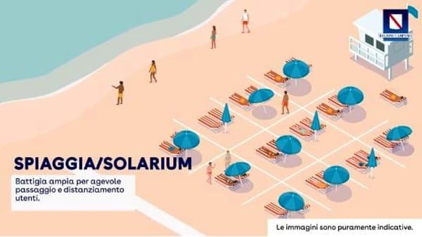 Modalità di riapertura delle spiagge in Campania, in un video la spiegazione della Regione
