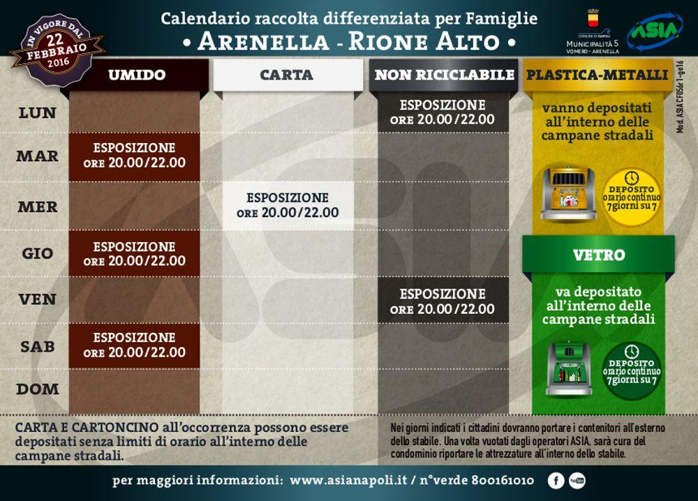 Calendario Raccolta Differenziata Napoli.Raccolta Porta A Porta I Calendari Aggiornati All Arenella